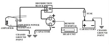 guide to car capacitors caraudiohq net Audio Capacitor Wiring Diagram Audio Capacitor Wiring Diagram #14 car audio capacitor wiring diagram