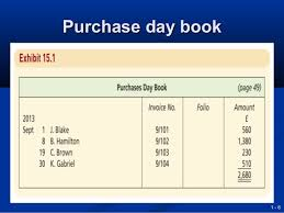 Image result for purchase day book