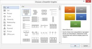 Understanding Smartart Microsoft Word