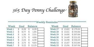 Save Nearly 700 This Year Using Couch Change With The Penny