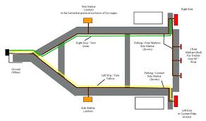 trailer plug wiring diagram 7 way australia images 4 pin unique flat trailer light wiring diagram 7 way trailer plug wiring diagram 7 way australia images 4 pin unique flat me u diagrams and 4 pin trailer light wiring diagram