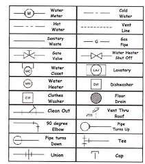 Plumbing Symbols Chart Learning How To Read Plumbing Symbols For House Blueprints