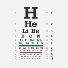 Bright Eye Test At The Dmv What Eye Chart Does The Dmv Use