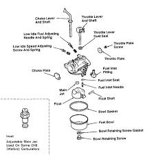kohler carburetor breakdown pictures to pin pinsdaddy kohler engine carburetor parts diagram 1000x654 · tecumseh