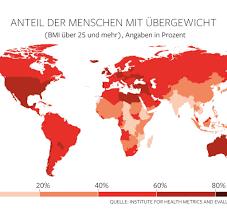 Land mit den meisten übergewichtigen