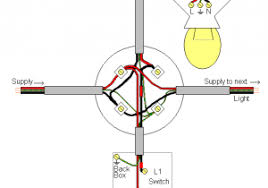 resources inside house light wiring diagram australia tciaffairs house light switch wiring diagram wiring diagram lighting circuit diagram australia australian inside house light wiring diagram australia