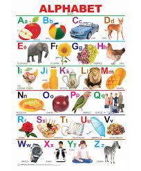 Alphabet Chart English
