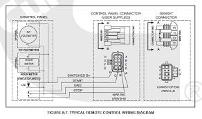 rv generator wiring diagram generator exciter diagram \u2022 mifinder co onan commercial 4500 wiring diagram i have a 1997 onan rv genset model kv installed in a 1997 leisure Onan 4500 Commercial Wiring Diagram