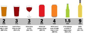 Drinking Diabetes International Calculator Cost Of Association
