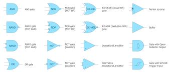 electrical symbols logic gate diagram Boolean Logic Diagram at Logic Gates Wiring Diagram