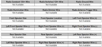 2001 volkswagen jetta car radio wiring diagram vwvortex com Harley Radio Wiring Diagram 2001 volkswagen jetta car radio wiring diagram 2000 volkswagen jetta radio wiring diagram harley davidson radio wiring diagram