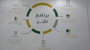 خطوات الاستعلام عن معاملة عن طريق بوابة ناجز الإلكترونية في المملكة - ثقفني