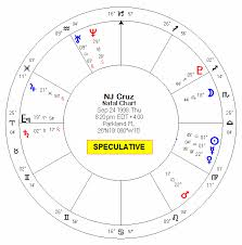 Speculative Chart Speculative Chart For Parkland Murderer Astrologers Community