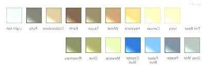 Rustoleum Laminate Countertop Paint Colors Bogspot Com Co