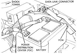 similiar chevy blazer fuel system diagram keywords chevy 3500 fuse box diagram on 1995 chevy blazer fuel system diagram