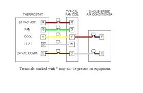 wiring a ac thermostat great engine wiring diagram schematic • ac low voltage wiring wiring diagram data rh 3 13 1 reisen fuer meister de wiring a air conditioner thermostat how to wire a ac heater thermostat