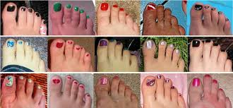 Ancestry Toe Chart Myths Of Human Genetics Toe Length