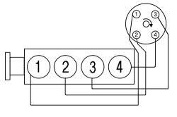 solved 1986 s10 firing order diagram 2 8 fixya distributor rotation counterclockwise cf6af5d jpg