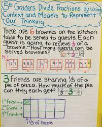 math anchor charts mrs doerres fifth grade