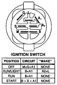 lawn mower ignition switch wiring diagram Lawn Mower Ignition Switch Wiring Diagram kohler ignition switch wiring diagram lawn tractor ignition switch wiring diagram
