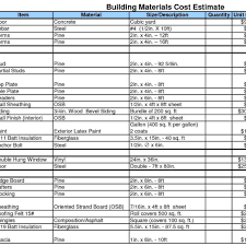 cost spreadsheet for building a house building materials cost estimate sheet building materials and with