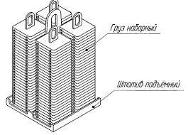 СпецГрузМонтаж Продукция для грузоподъемных работ Так же предлагаем контрольные грузы для проведения испытаний железобетонных конструкций металлоконструкций строительных лесов подъемников