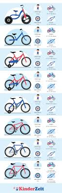 Bicycle Size Chart Kids Bike Size Chart Children Bike Sizes By Age Inseam