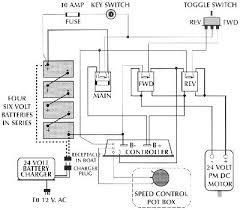 curtis battery meter wiring diagram wiring diagram and schematic curtis controller wiring diagram nilza