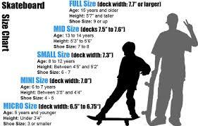 What Size Skateboard Should I Get Skateboard Size Chart