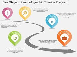 Road Map Powerpoint Timeline Roadmap Powerpoint Templates And Presentation Slides Blog
