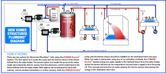 tankless water heater plumbing. Fine Water And Tankless Water Heater Plumbing E