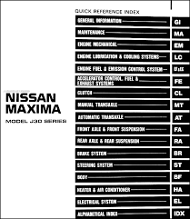 1994 nissan maxima repair shop manual original covers all 1994 nissan maxima models including gxe and se this book measures 8 5 x 11 and is 2 5 thick buy now to own the best manual for your vehicle