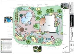 garden planning software mac spectacular in wonderful home remodel ideas with t8