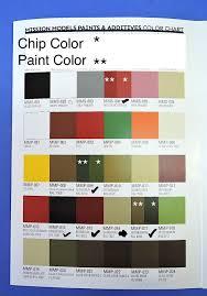 Review Acrylic Paint Ipms Usa Reviews