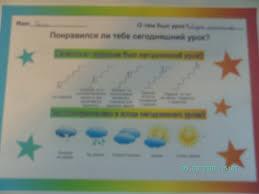 Рефлексивный отчет по уроку № по теме Как организовать парную  c users elena documents моя практика фото на практике