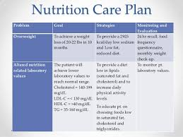 NursingCrib com Nursing Care Plan Bronchial Asthma