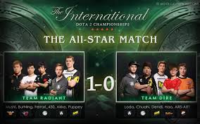 photo collection all stars dota 2