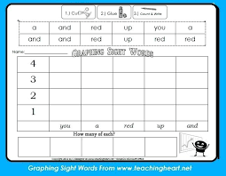 Pre K Sight Words Pdf Sight Words Lists For K Kindergarten Grade
