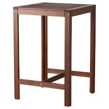 ikea patio furniture reviews. 2018-07-01T05:00-07:00 Ikea Patio Furniture Reviews E