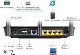 rt ac66u networking asus usa and p2p files to a router connected usb storage device all day even out a pc additionally the twin usb ports allow for networked printer and file
