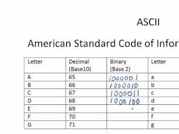 Ascii Code And Counting Binary