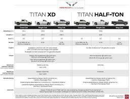 Titan Cab Comparison Chart_o Glendale Nissan
