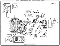 homelite ryi2200 digital inverter generator parts diagram for figure b