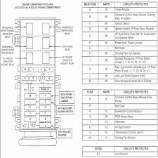 27 a lot more 2003 ford windstar fuse box diagram wiring diagram 2002 windstar fuse box diagram 27 a lot more 2003 ford windstar fuse box diagram wiring diagram database photos