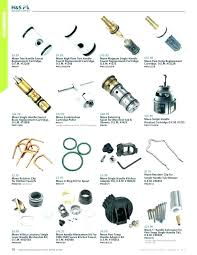moen shower valve control parts change install