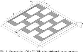 Figure 1 From Fr4 Pcb Grid Array Antenna For Millimeter Wave