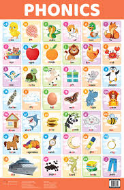 Phonics Chart Chart Phonics No Author Om Kidz 9789352763252 Amazon Com