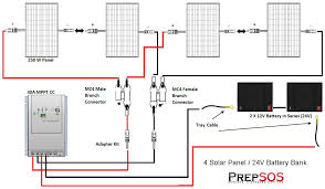 wiring diagram for solar panels efcaviation com solar panel wiring series vs parallel at Wiring Diagram For Solar Power System
