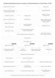 Краткое заключение о наследовании по закону и завещанию