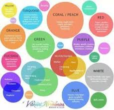 Color Psychology Color is a form of nonverbal communication. It is not a  static energy and its meaning can change from one day to the next with any  ...